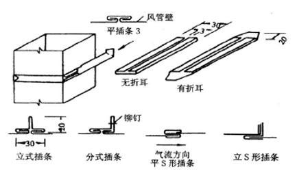 地源热泵项目施工必知(1)