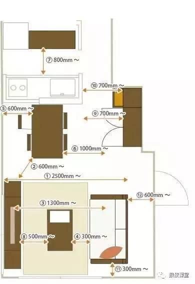 【干货】室内设计空间尺度图解_3