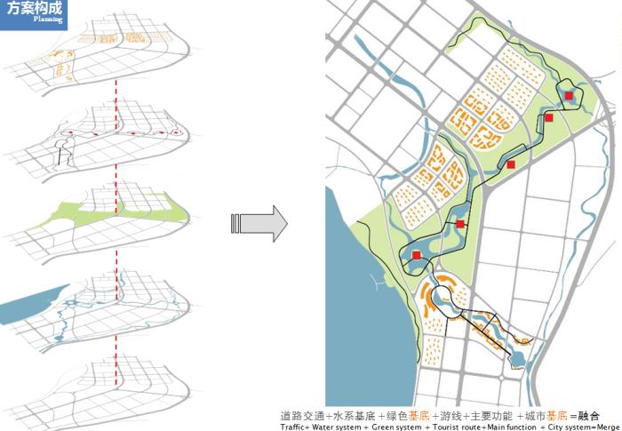 [四川]德国知名设计公司生态滨湖湿地公园景观规划设计方案_4