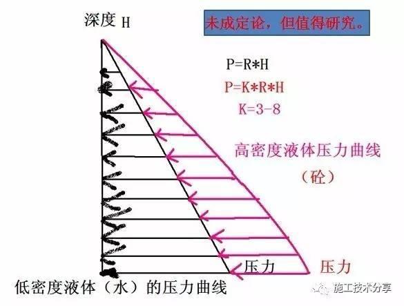 桥梁施工典型事故案例分析(模架荷载)_13