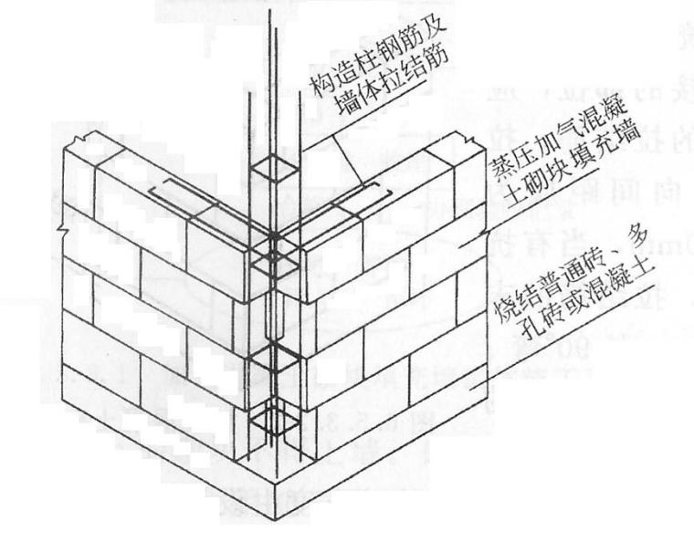 混凝土构造柱施工,注意到这些质量就上去了