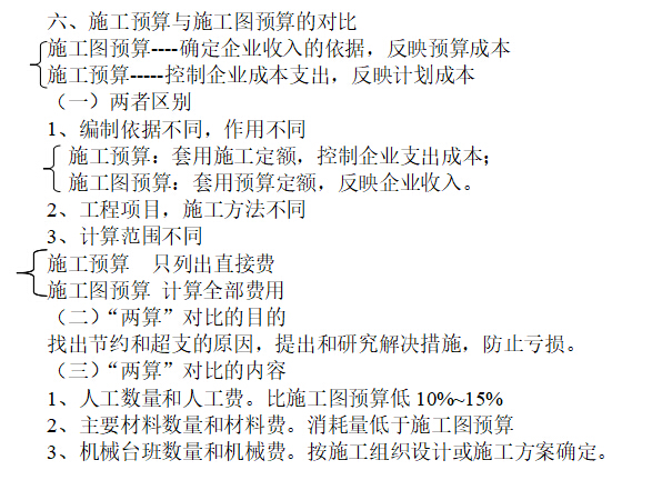 《建筑电气工程预算》课程讲义_5