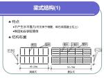 空间网架结构设计