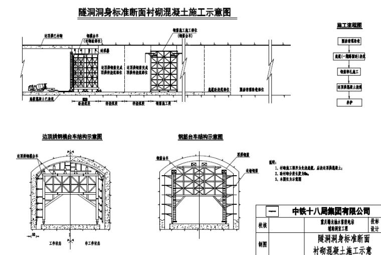 隧洞洞身标准断面衬砌混凝土施工示意图