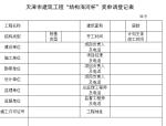 【天津】创优工程指南(14页)