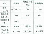 防火建筑构造图集07J905-1