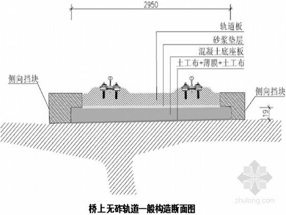 [上海]铁路工程CRTSⅡ型板式无砟轨道施工工法