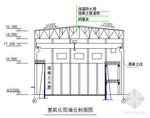 山西某铝厂施工组织设计