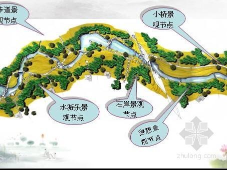 [重庆]旅游景点设计规划方案