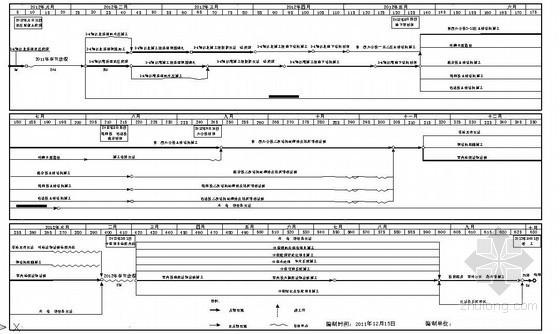 [陕西]银行客服中心建安工程施工组织设计(平面图 横道图 2011年制)