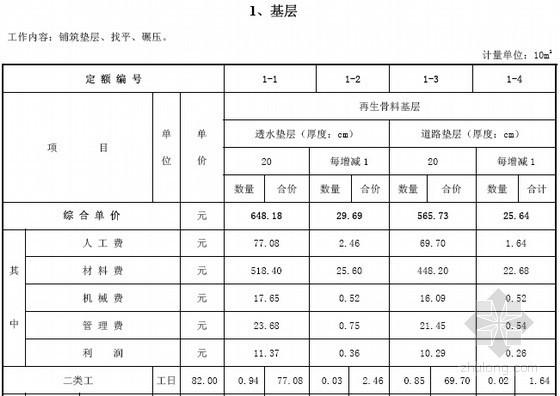 [江苏]2016版绿色建筑工程计价定额(全套)