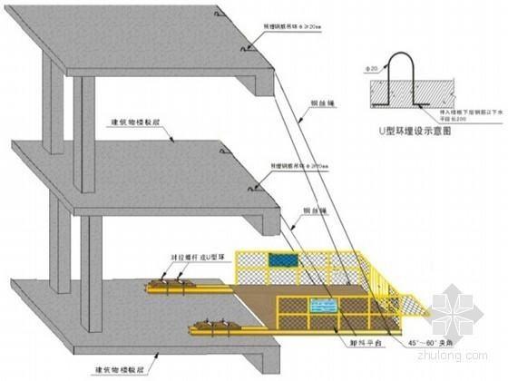 住宅楼工程型钢悬挑式卸料平台施工方案