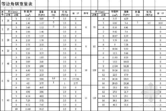 电线管、镀锌钢管、焊管重量及钢管保温层计算表