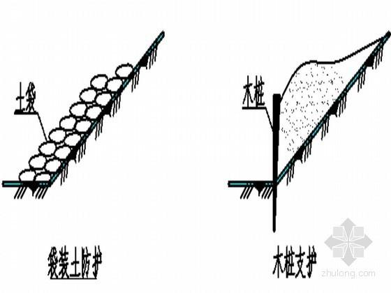[广西]航道枢纽基坑边坡及围堰坍塌管涌施工应急预案