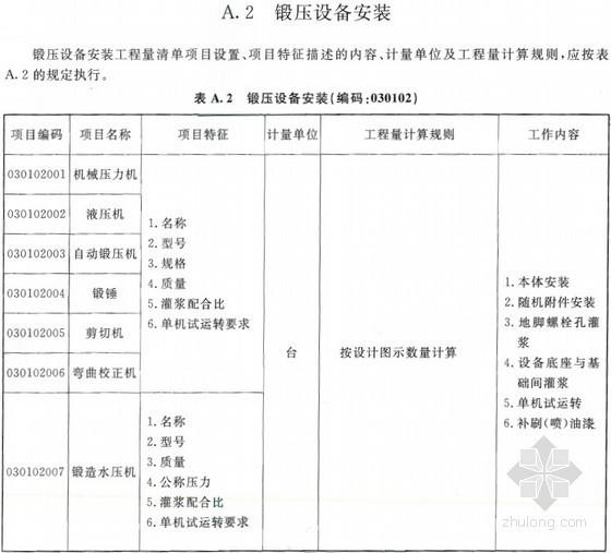 2013版安装工程工程量计算规范(188页)
