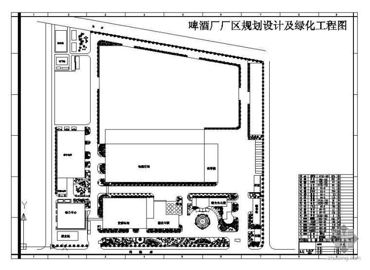 某工厂规划方案设计图