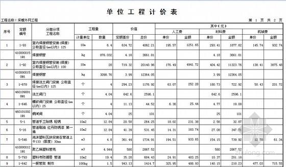 [哈尔滨]住宅区分户供暖及给水改造工程预算书(附图纸)
