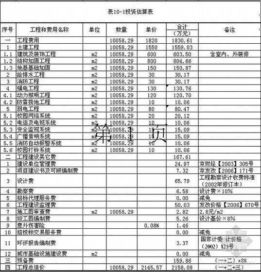北京市某职业学校校舍加固改造项目建议书(代可研究)(2010-01)