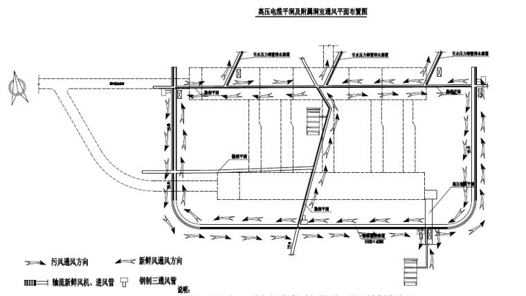 高压电缆平洞及附属洞室通风平面布置图