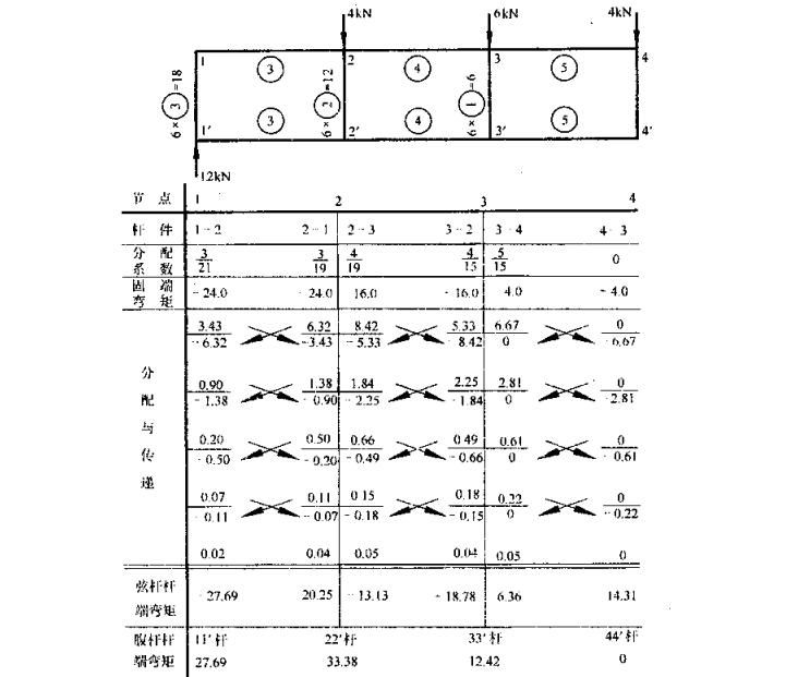 建筑结构静力计算手册(第二版)_7