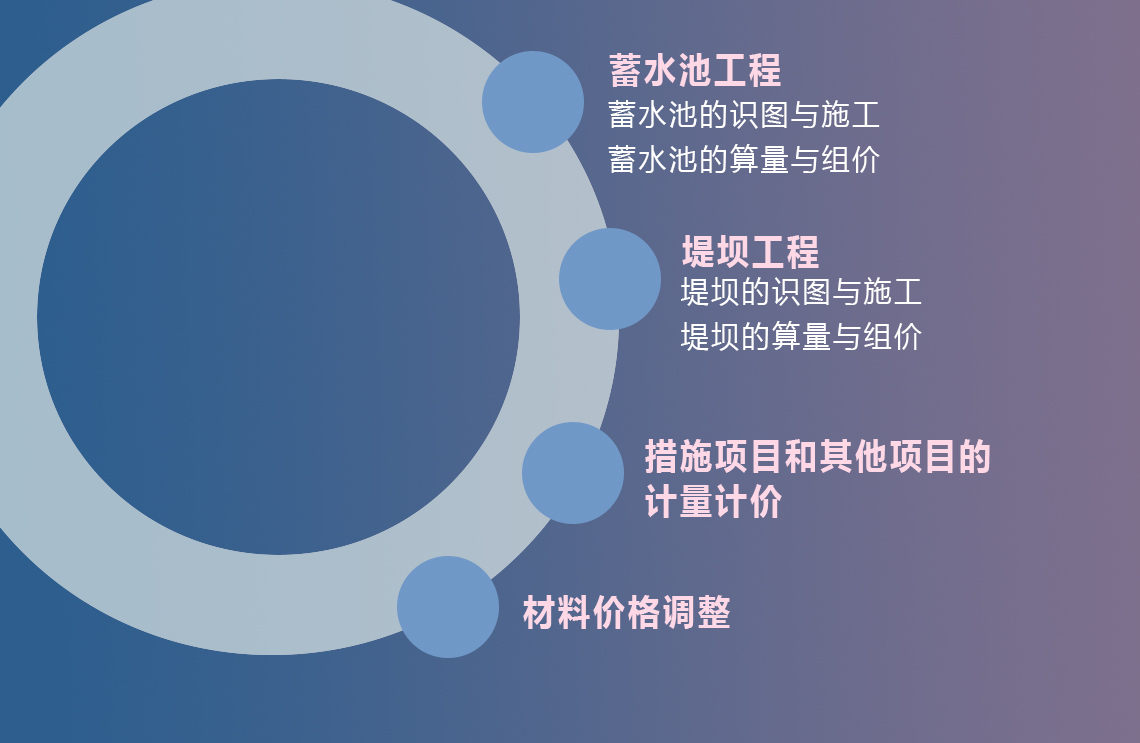 课程内容包含: 渠道、渡槽、机耕桥、蓄水池、堤坝工程; 措施项目和其他项目的计量计价; 材料价格调整。