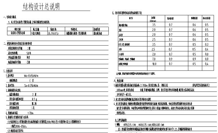 18889.62㎡9层框剪综合楼毕业设计(结构计算书/施组/清单/结构图纸)_6