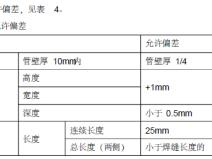 盘锦石化北京赛车有限公司办公楼中央空调安装pk10计划施工组织北京赛车39页