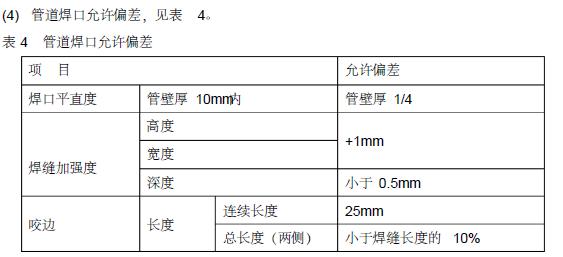 盘锦石化设计有限公司办公楼中央空调安装工程施工组织设计39页