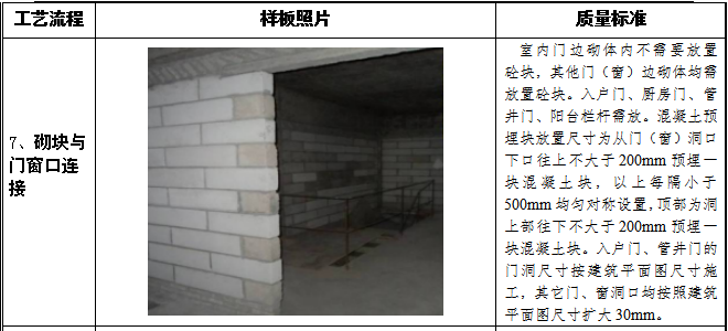 [江西]商住楼及地下室工程二次结构施工方案(顶砖斜砌)