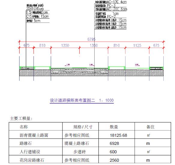 清华大学明德路市政工程综合管网及道路施工组织设计(126页)_4