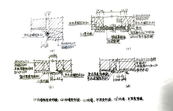 变形缝设计基本知识(PPT,79页)_2