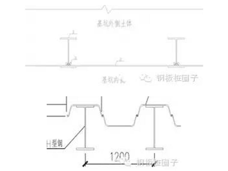 H型钢组合钢板桩技术