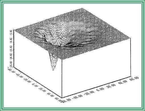 基坑工程降水技术及案例分析ppt(图文丰富,共77页)