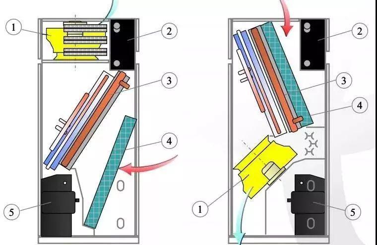 风机盘管原理、分类、选型、接线与常见故障处理