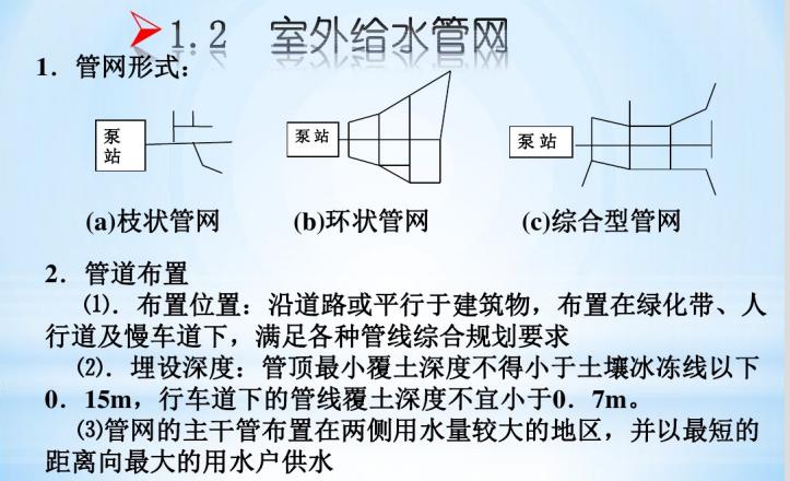 给排水系统基础知识(152页)_4