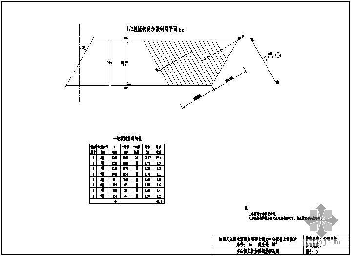 装配式先张法预应力混凝土简支空心板桥上部构造通用图(跨径16m、公路-Ⅱ级、1.25m板宽)