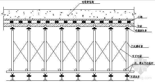 模板门式脚手架安装示意图