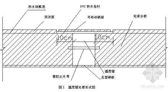 室外弧型看台板水泥砂浆楼面施工工法