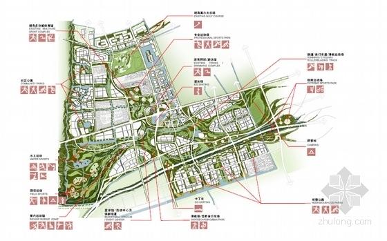 [上海]国际级体育中心景观方案概念规划(著名设计公司)-运动项目定位