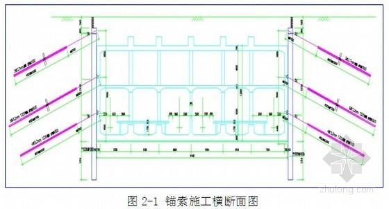[北京]地铁站锚索施工方案