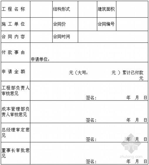 [江苏]房地产集团企业管理制度汇编(402页编制详细)-工程进度款拨付申请表