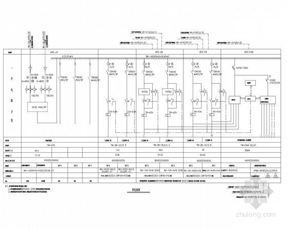 [辽宁]商业区电气设计施工图纸(含汽车库 营业厅)