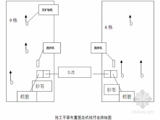 [四川]高层住宅楼工程夯扩桩复合地基基础施工方案