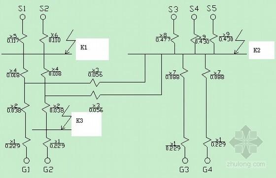 电气专业发电厂主接线毕业论文153页