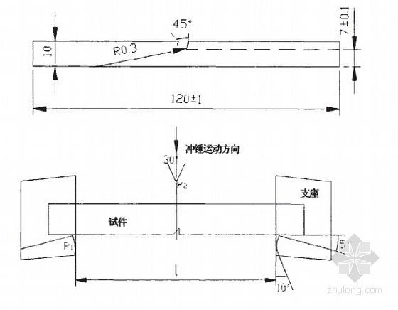 玻璃钢模板在房屋建筑施工中的应用研究24页(硕士)