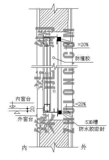 分项工程施工常用节点和做法