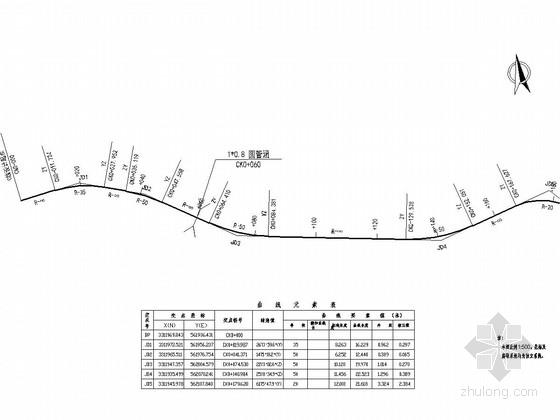 [重庆]城镇道路改建工程路线设计图64张