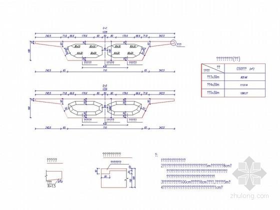 [安徽]30m预应力现浇箱梁梁体施工图设计31张