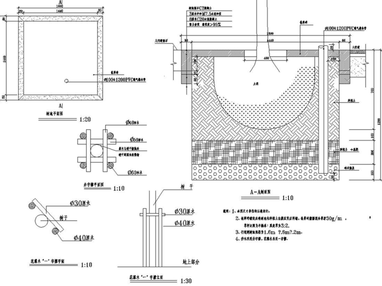 [安徽]城市主干路绿化工程施工图设计50张