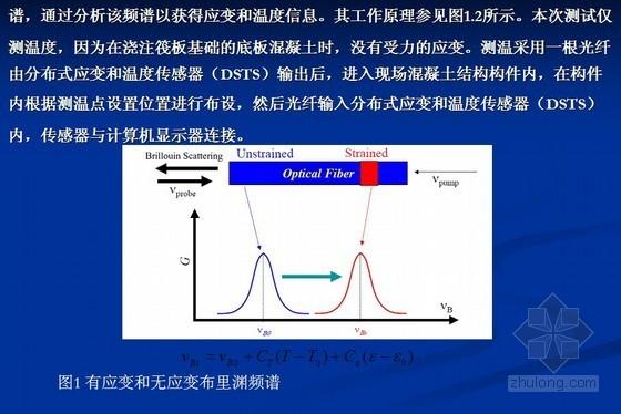 [QC成果]计算机智能化测温监控技术在大体积混凝土中的研究与应用
